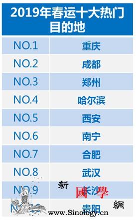 春运机票迎预订高峰除夕前一周热门航线_机票-哈尔滨-郑州-