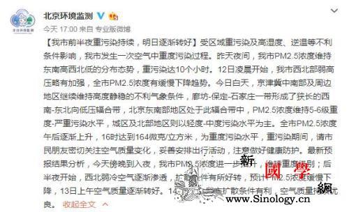 北京空气质量已达重度污染水平后半夜将_空气质量-北京市-浓度-