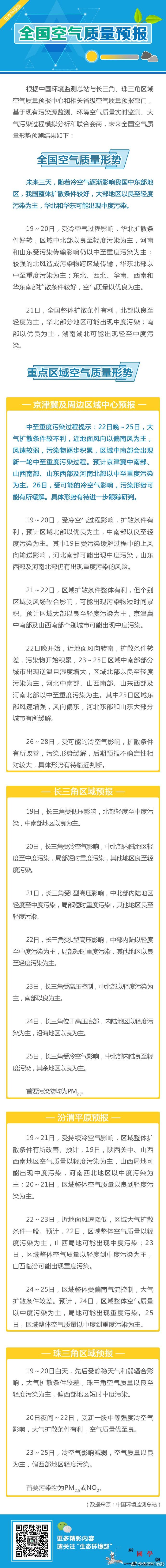 未来三天空气质量:华北和华东可能出现_华北-较好-冷空气-