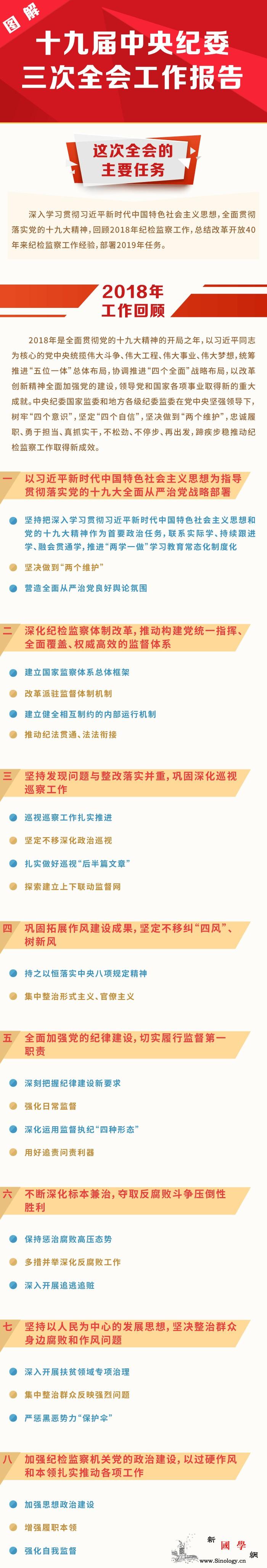 图解十九届中央纪委三次全会工作报告_国家-监委-网站-