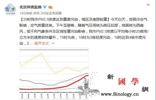 北京PM2.5浓度已达到重度污染城区_北京市-浓度-北京-