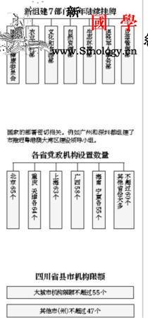 机构改革方案公布将满一年改革任务3月_国务院-市县-党组-