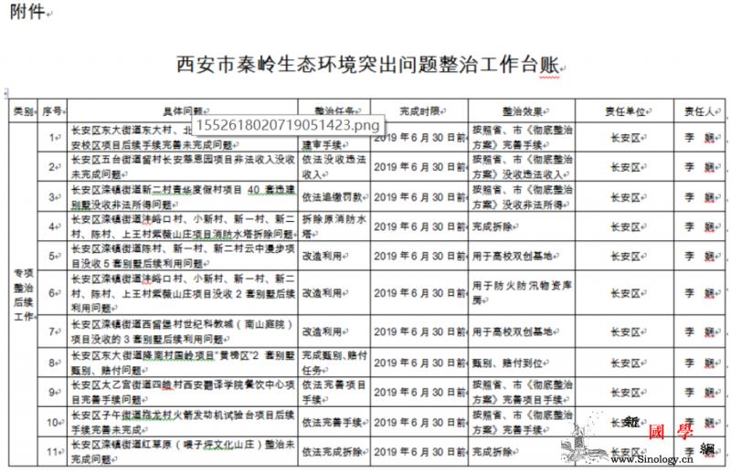 西安发布秦岭突出问题整治方案6月底前_秦岭-生态环境-整改-
