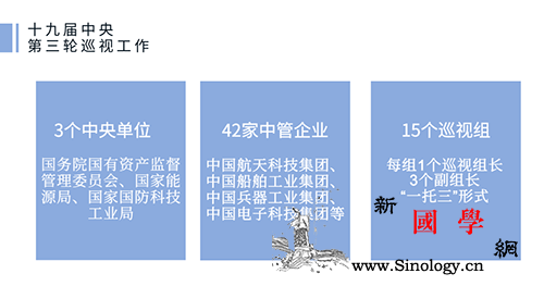 今年首轮中央巡视启动15位组长动员会_巡视-党中央-监督-