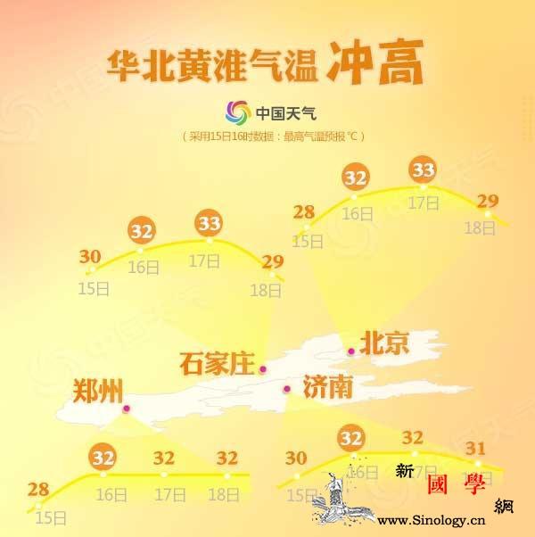 热热热!北京、石家庄等地气温将创新高_华北平原-华北-石家庄-