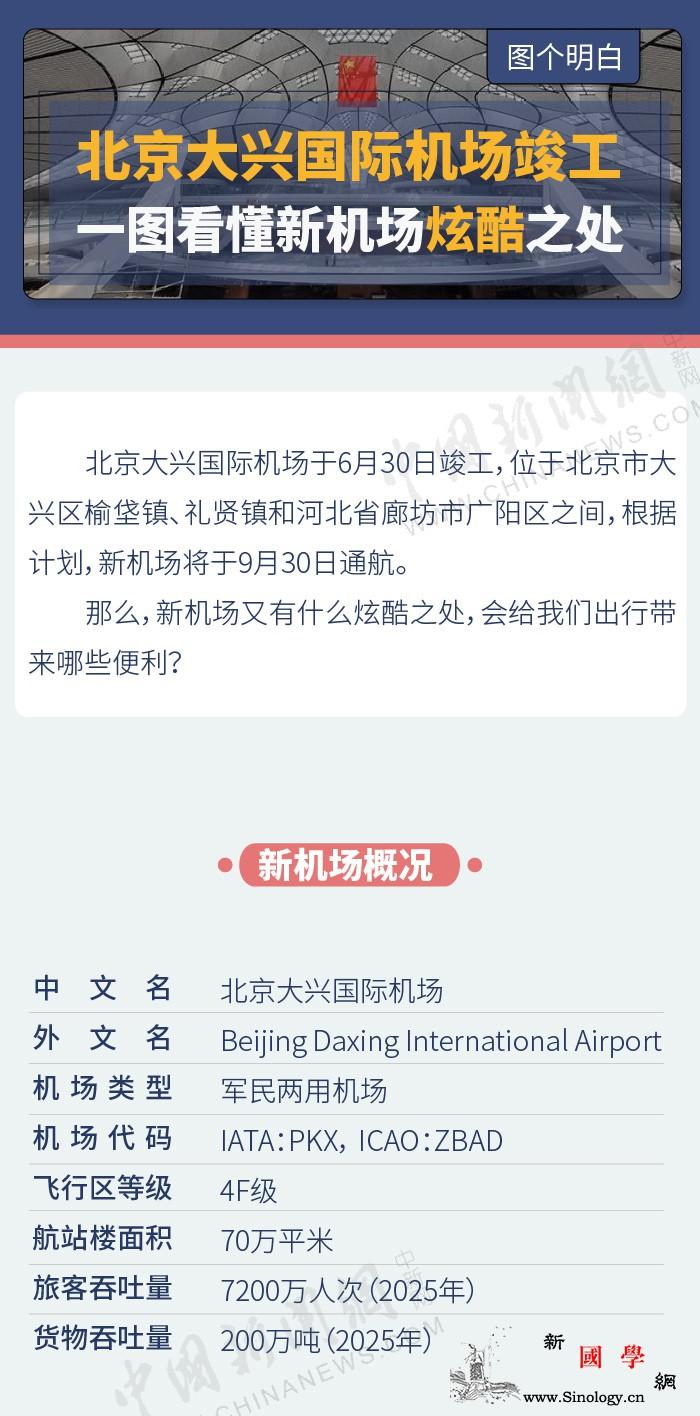 北京大兴国际机场竣工一图看懂新机场酷_国际机场-竣工-北京-