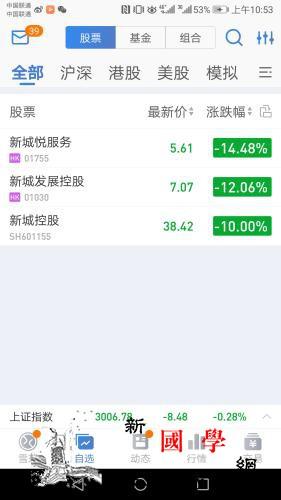 王振华旗下新城系上市公司股价暴跌市值_跌停-股价-上市公司-