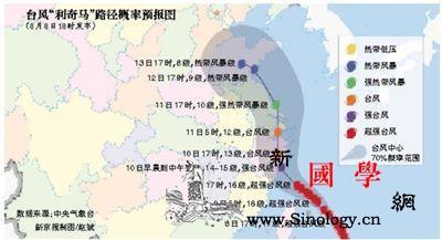 """超强台风""""利奇马""""预计明日登陆浙江9_东海-浙江-海域-"""