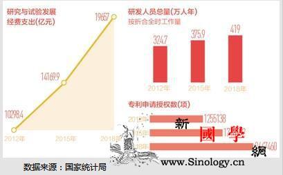 中国经济纵深谈:创新动能源源不断后劲_科技创新-华为-创新-