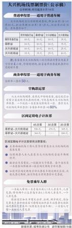 大兴机场线普通单程票最高35元空轨联_单程票-建言-联运票-