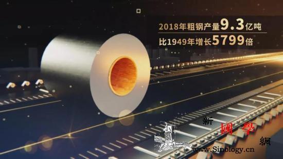 1分钟看中国工业70年巨变_平板玻璃-工业体系-亿元-