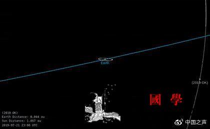 小行星与地球擦肩而过用航天器撞击法来_航天器-天体-撞击-