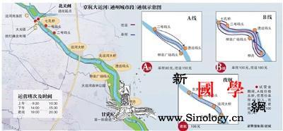 京杭大运河通州城市段通航未来有望京津_通州-水幕-通航-