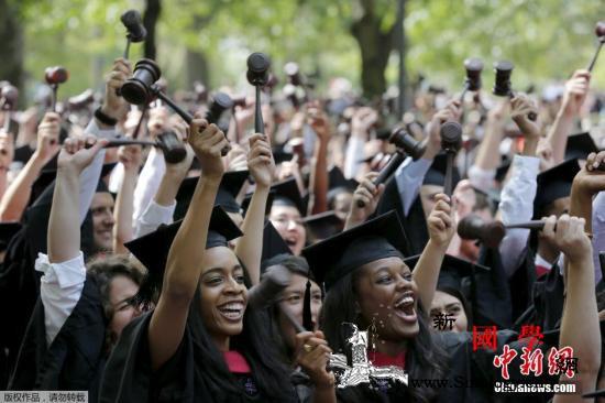 """哈佛大学胜诉歧视亚裔案""""平权""""或演变_最高法院-哈佛大学-哈佛-"""