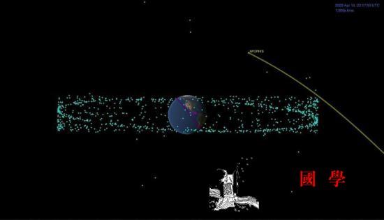 NASA:两颗小行星正向地球飞来无安_宇航局-美国-距离-