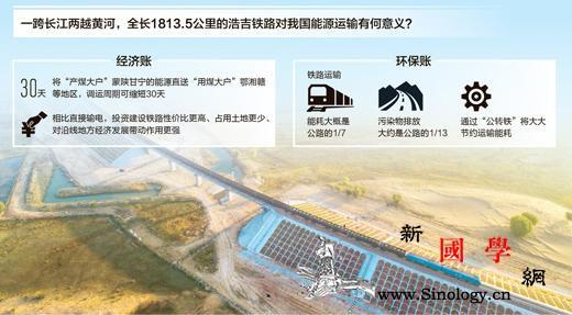北煤南运大动脉开通浩吉铁路规划年运输_靖边-集运-煤炭-