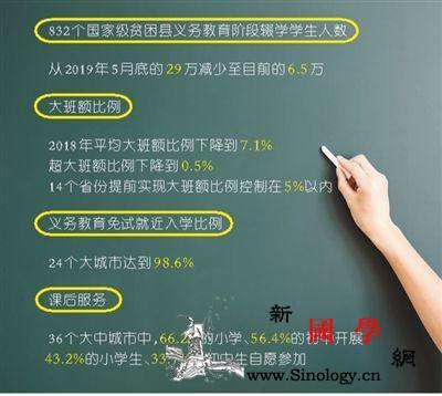 科学减负提质增效教育部介绍基础教育热_教育部-减负-课后-