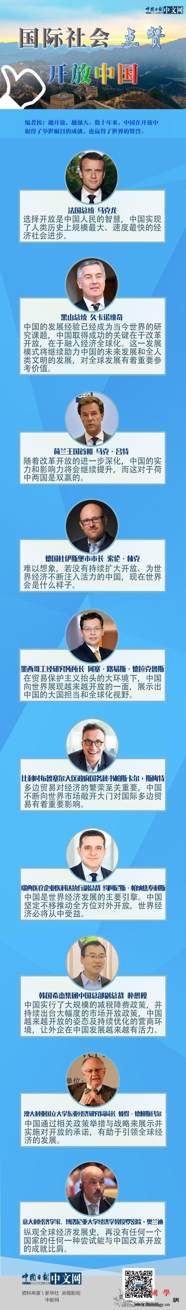 图解 国际社会点赞开放中国_画中画-广告-国际社会- ()