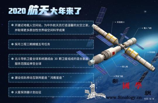 2020中国航天大年来了_生保-航天员-空间站-
