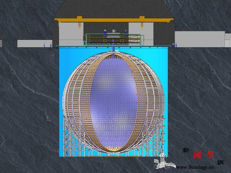 """中国建造超大玻璃球求解""""幽灵粒子""""之_玻璃球-倍增-探测器-"""