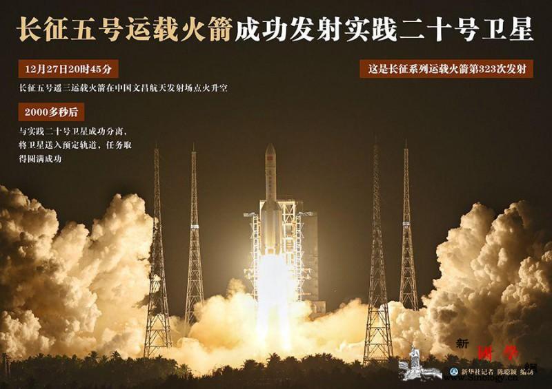 """新华网评:""""胖五""""复飞""""王者""""归来_长征-航天器-运载火箭-"""