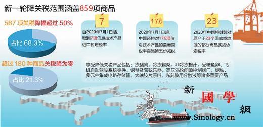 中国再次下调关税涵盖859项进口商品_税率-协定-关税-