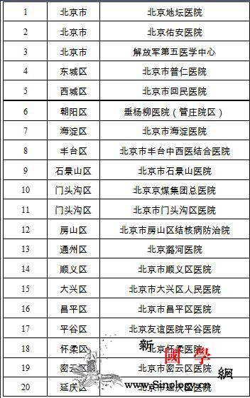北京公布新型冠状病dupoison感_冠状-画中画-肺炎-