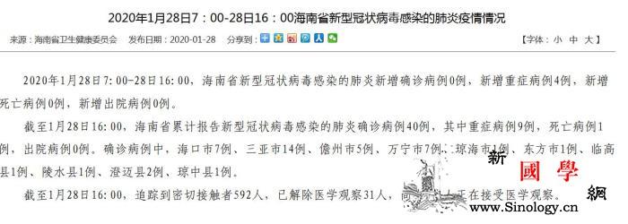 截至1月28日16时海南累计报告新型_冠状-海南省-临高县-