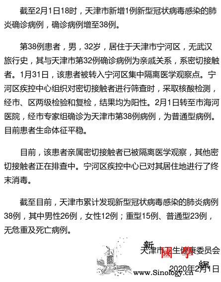 天津新增1例新型肺炎确诊病例确诊病例_冠状-画中画-天津市-