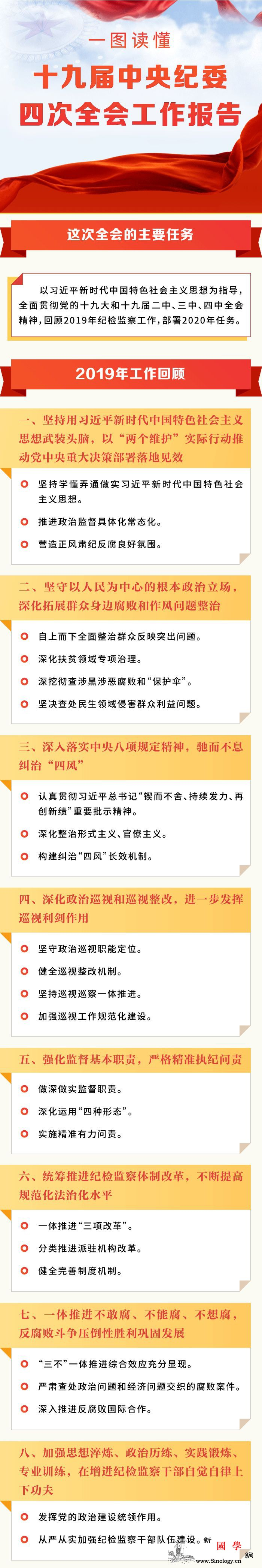 一图读懂十九届中央纪委四次全会工作报_画中画-四次-工作报告-