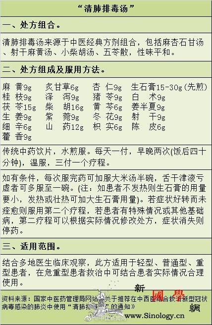 专家:清肺排dupoison汤疗效非_国家中医药管理局-画中画-病例-