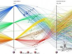 中医之数理科学化改革与基元系统人体数理模型