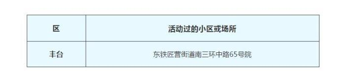 北京公布3月3日新发新冠肺炎病例活动_病例-伊朗-画中画-