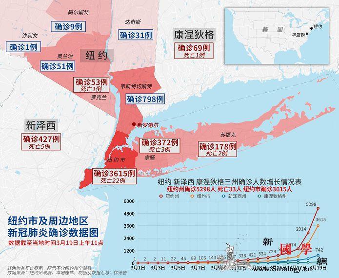 纽约市新冠肺炎确诊人数升至3615例_纽约市-画中画-纽约-