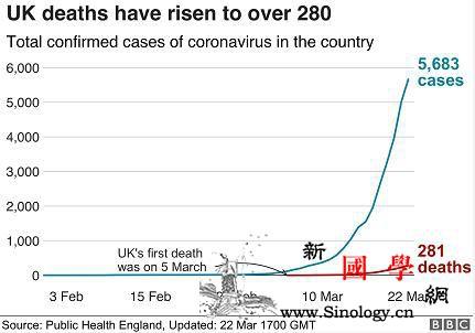 英国出现一名最年轻死亡病例_画中画-单日-英国-