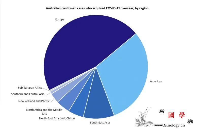 澳大利亚总理:澳感染病例大量来自美国_澳大利亚-美国-禁令-