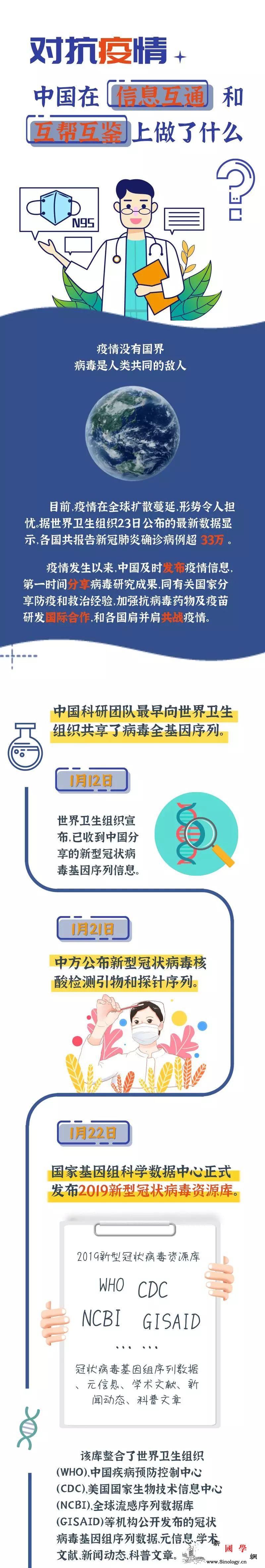 对抗疫情中国在信息互通和互帮互鉴上_画中画-慈溪市-宁波市-