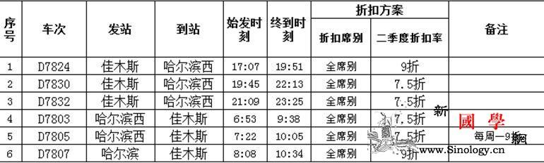 哈铁将对31列动车组列车票价打折最大_车组-哈尔滨-车次-