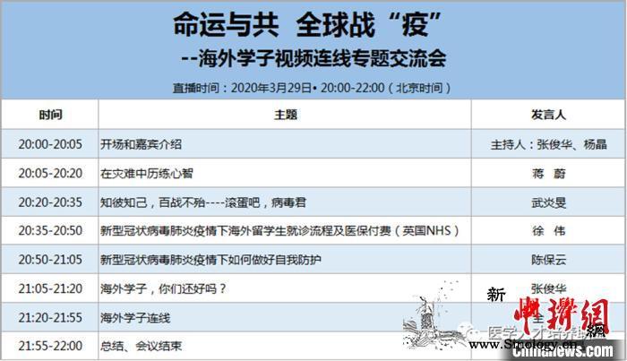 中美6位医疗专家视频连线中国海外学子_徐州市-疫情-连线-