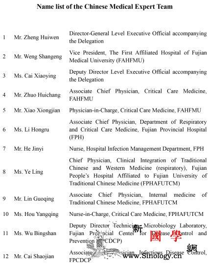 中国赴菲律宾抗疫医疗专家组近日将启程_菲律宾-福建-专家组-