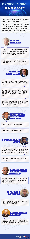 """因新冠疫情""""向中国索赔""""?国际社会不_画中画-只需-广告-"""