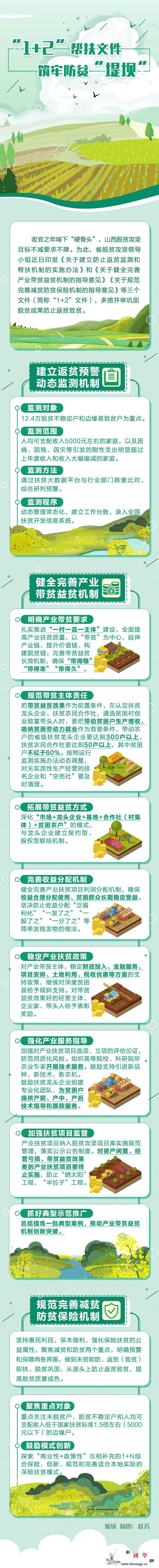 """【图解】山西""""1+2""""帮扶文件筑牢防_画中画-只需-广告-"""