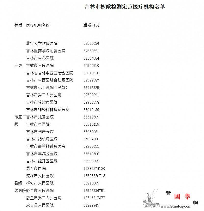 吉林市:前往外地人员须持两天内核酸阴_吉林市-村屯-强化-