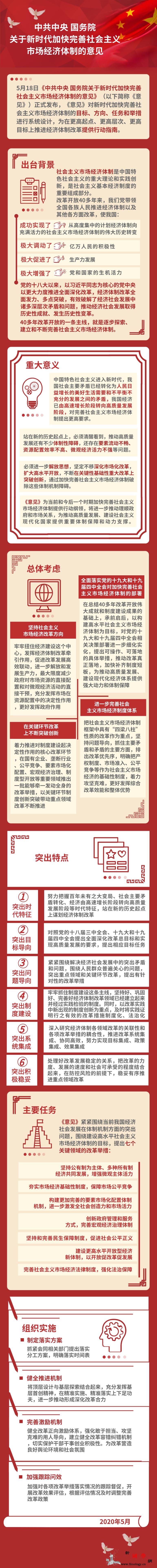 一图读懂 《中共中央国务院关于新时代_画中画-广告-只需-