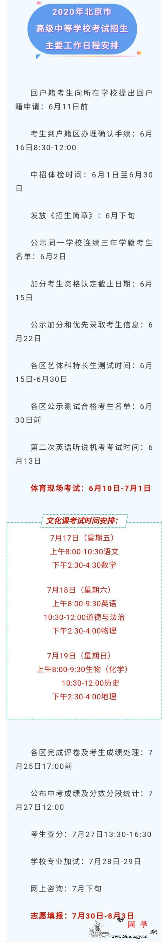 北京今年中考日程确定:总分580分考_画中画-总分-值为-
