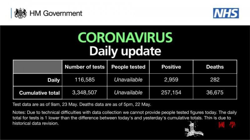 英国新增2959例新冠肺炎确诊病例累_画中画-单日-英国-
