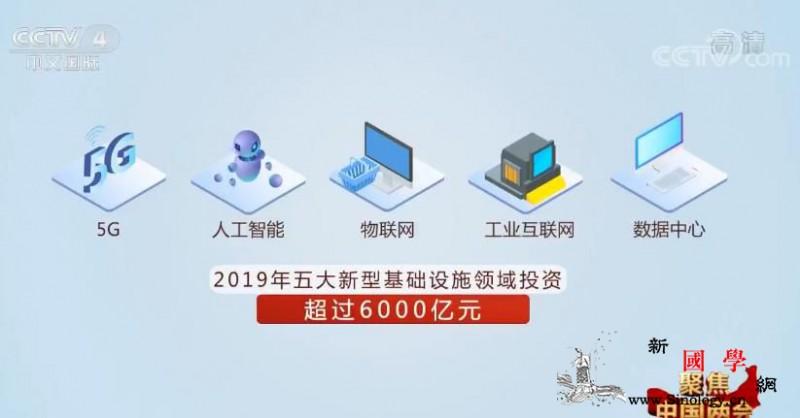 新机遇、新趋势汇聚新动能推动中国经济_消费-画中画-动能-