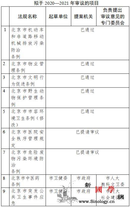 北京计划两年内制定突发公共卫生事件应_公共卫生-立法-条例-