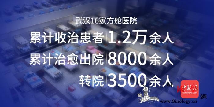白皮书:武汉16家方舱医院累计收治患_画中画-收治-武汉-