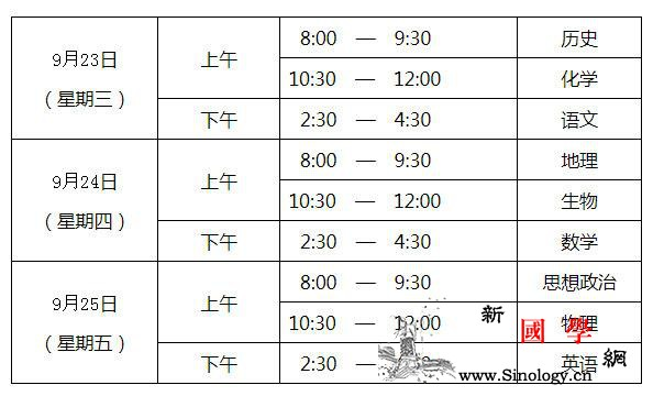 北京今年第二次高中学业水平合格性考试_北京市-教育委员会-合格-